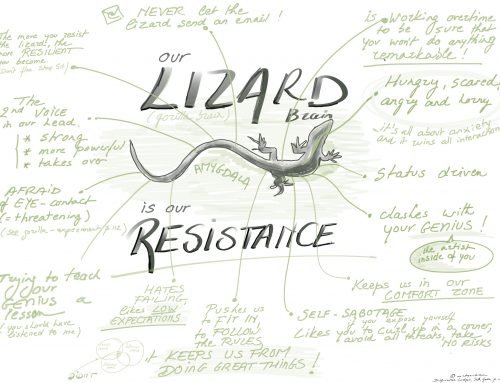 Our lizard brain is…..our resistance!